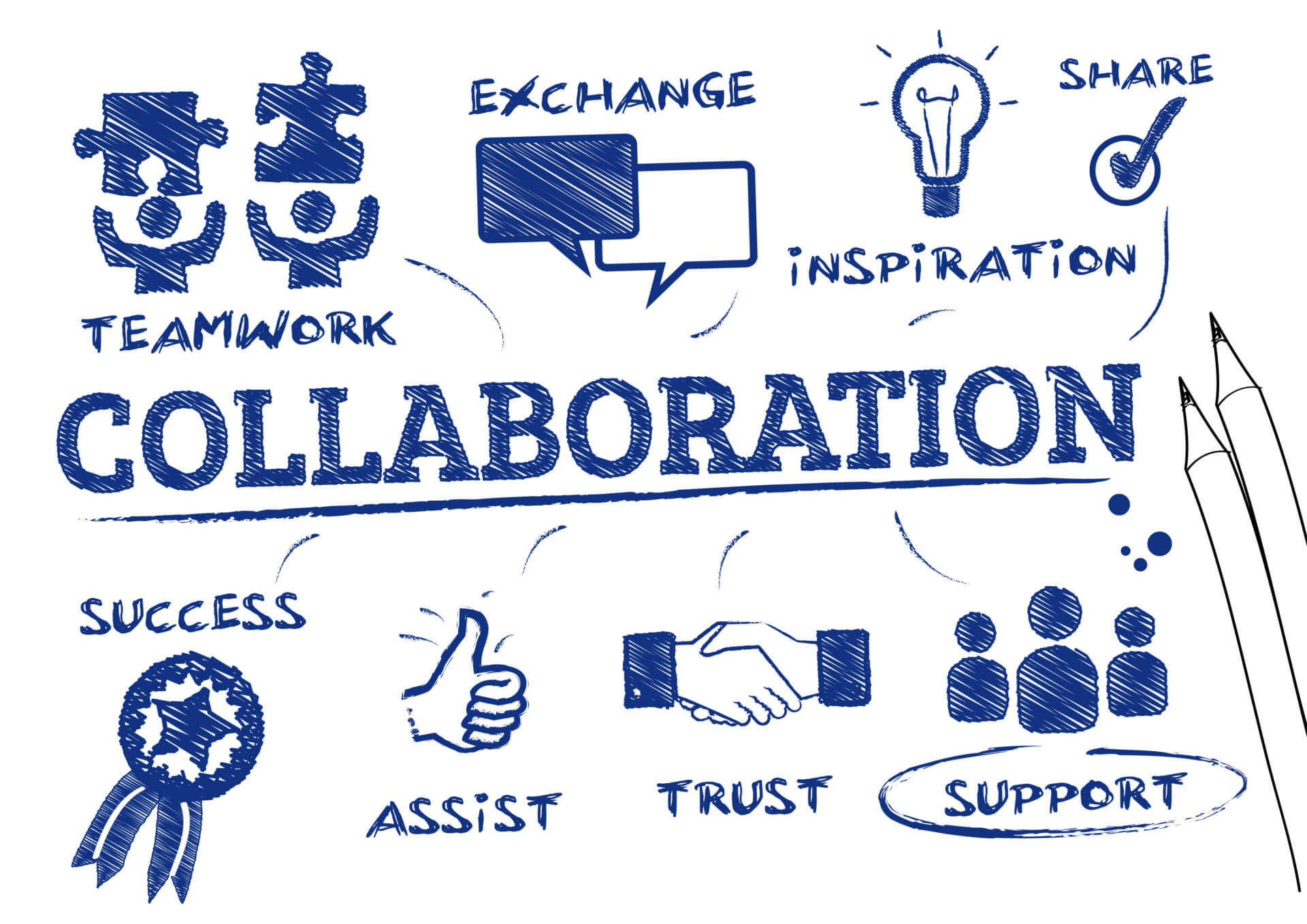 Safe Place for Collaboration
